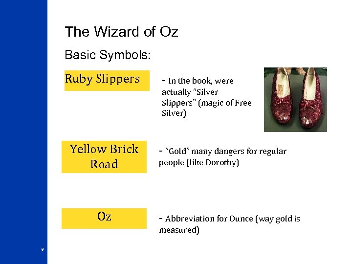 The Wizard of Oz Basic Symbols: Ruby Slippers - In the book, were actually
