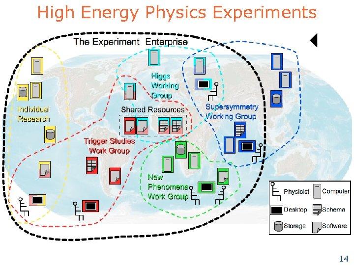 High Energy Physics Experiments 14