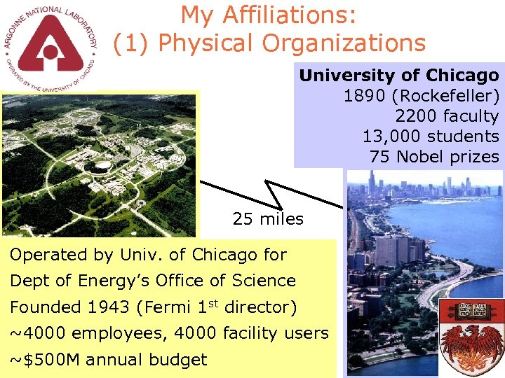 My Affiliations: (1) Physical Organizations University of Chicago 1890 (Rockefeller) 2200 faculty 13, 000