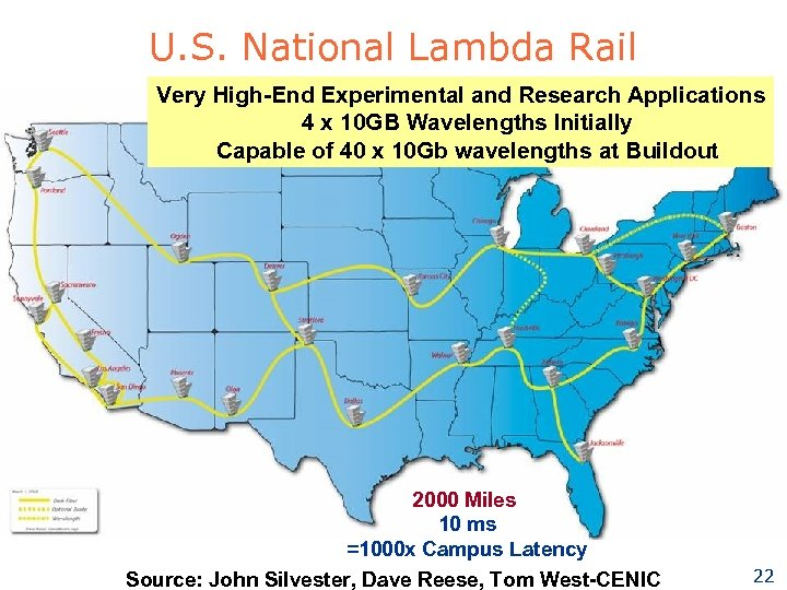 U. S. National Lambda Rail Very High-End Experimental and Research Applications 4 x 10