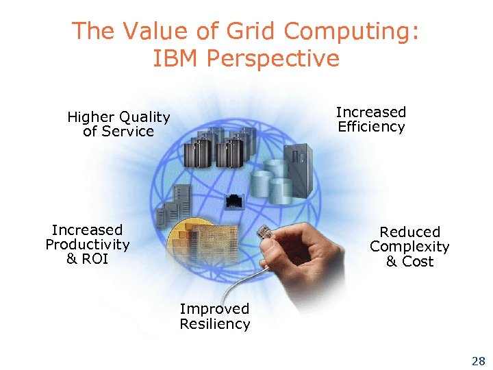 The Value of Grid Computing: IBM Perspective Increased Efficiency Higher Quality of Service Increased