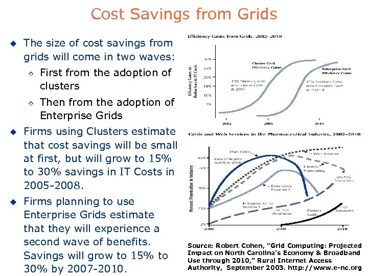 Cost Savings from Grids u The size of cost savings from grids will come