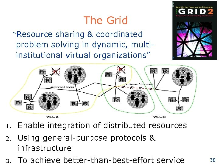 """The Grid """"Resource sharing & coordinated problem solving in dynamic, multiinstitutional virtual organizations"""" 1."""