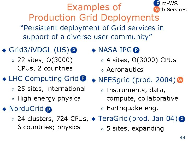 """P re-WS Examples of Web Services Production Grid Deployments """"Persistent deployment of Grid services"""