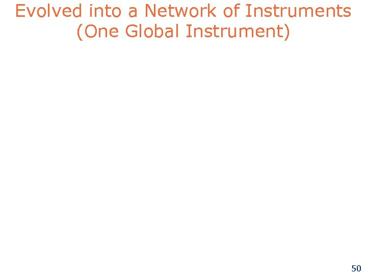 Evolved into a Network of Instruments (One Global Instrument) 50
