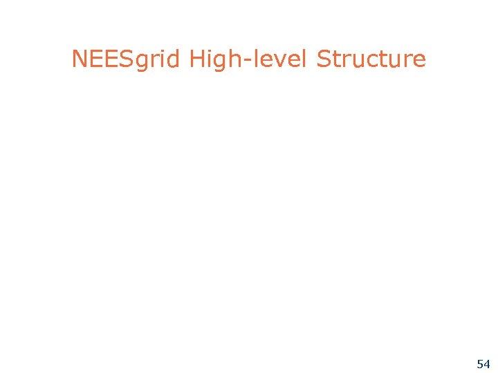 NEESgrid High-level Structure 54