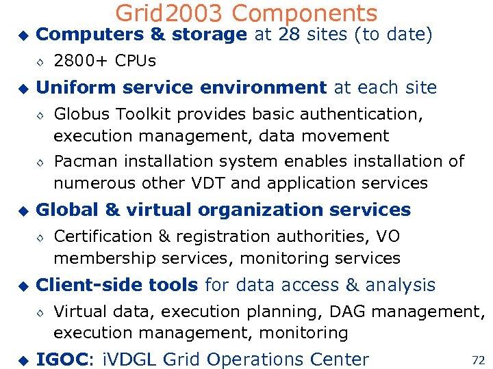 Grid 2003 Components u Computers & storage at 28 sites (to date) ◊ u