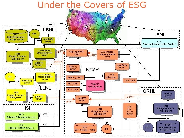 Under the Covers of ESG 79