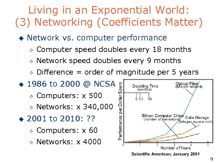 Living in an Exponential World: (3) Networking (Coefficients Matter) u Network vs. computer performance