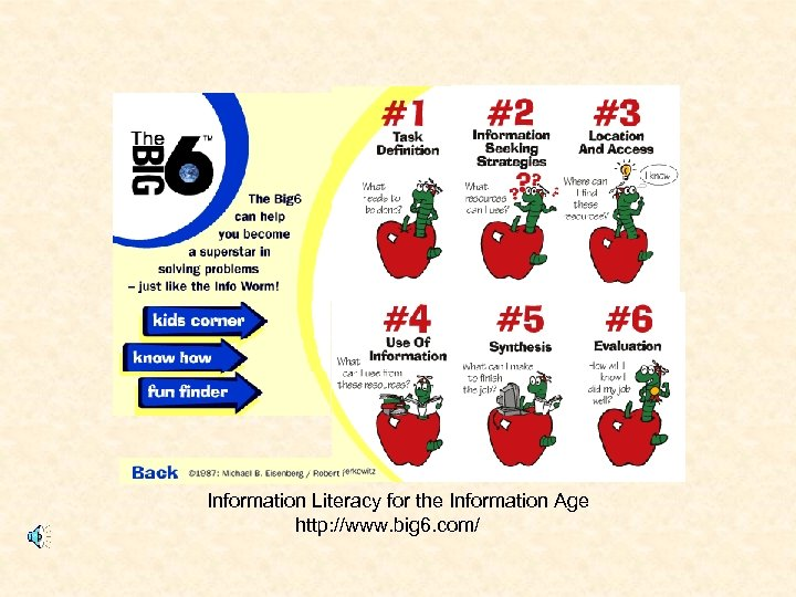 Information Literacy for the Information Age http: //www. big 6. com/