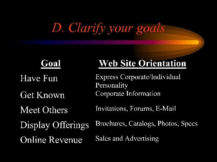 D. Clarify your goals
