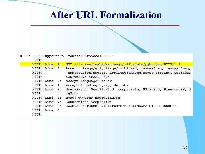 After URL Formalization 37