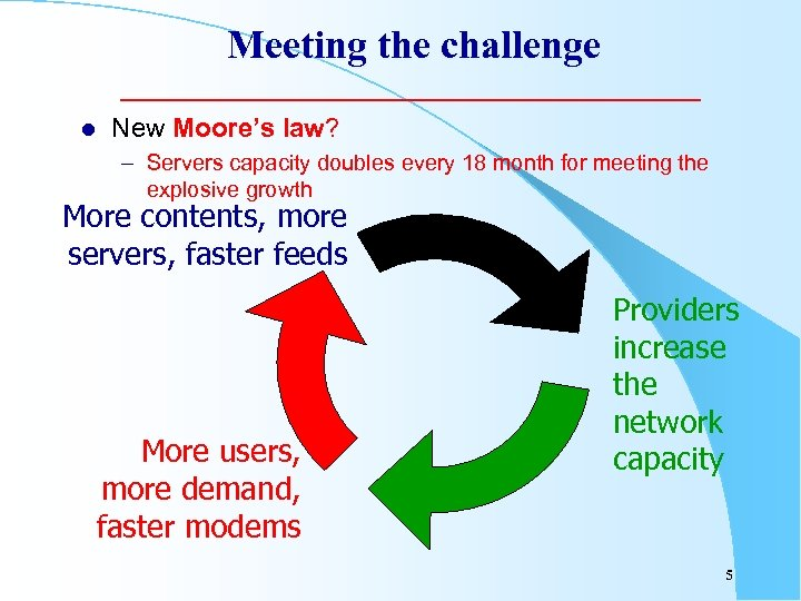 Meeting the challenge l New Moore's law? – Servers capacity doubles every 18 month