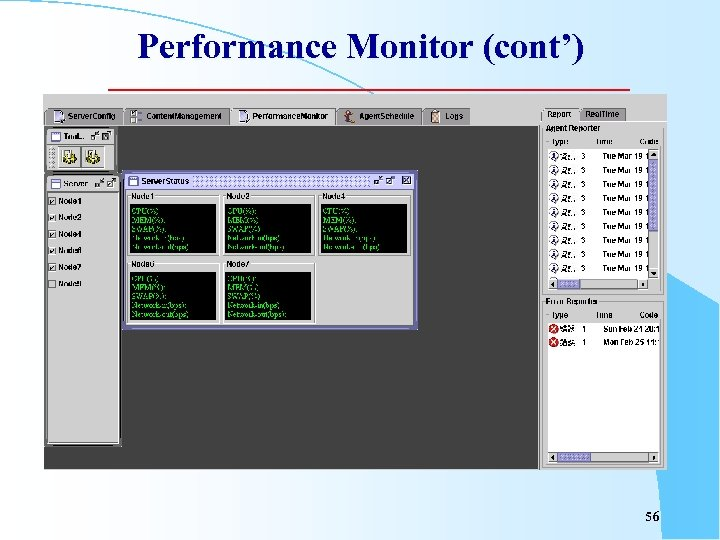Performance Monitor (cont') 56