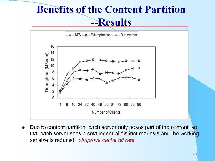 Benefits of the Content Partition --Results l Due to content partition, each server only
