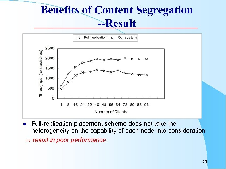 Benefits of Content Segregation --Result l Full-replication placement scheme does not take the heterogeneity
