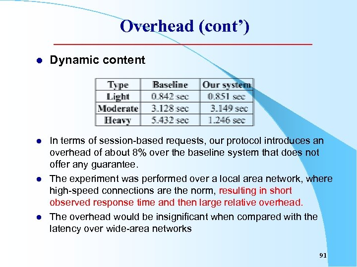 Overhead (cont') l Dynamic content l In terms of session-based requests, our protocol introduces