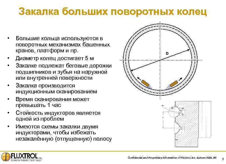 Закалка больших поворотных колец • • Большие кольца используются в поворотных механизмах башенных кранов,