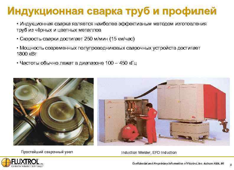 Индукционная сварка труб и профилей • Индукционная сварка является наиболее эффективным методом изготовления труб