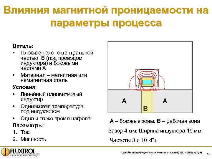 Влияния магнитной проницаемости на параметры процесса Деталь: • Плоское тело с центральной частью B