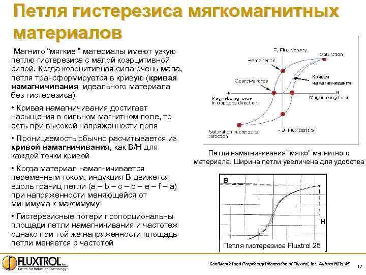 """Петля гистерезиса мягкомагнитных материалов Магнито """"мягкие """" материалы имеют узкую петлю гистерезиса с малой"""
