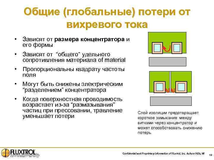 Общие (глобальные) потери от вихревого тока • Зависят от размера концентратора и его формы