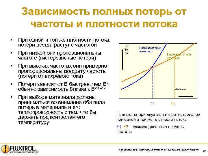 Зависимость полных потерь от частоты и плотности потока • При одной и той же