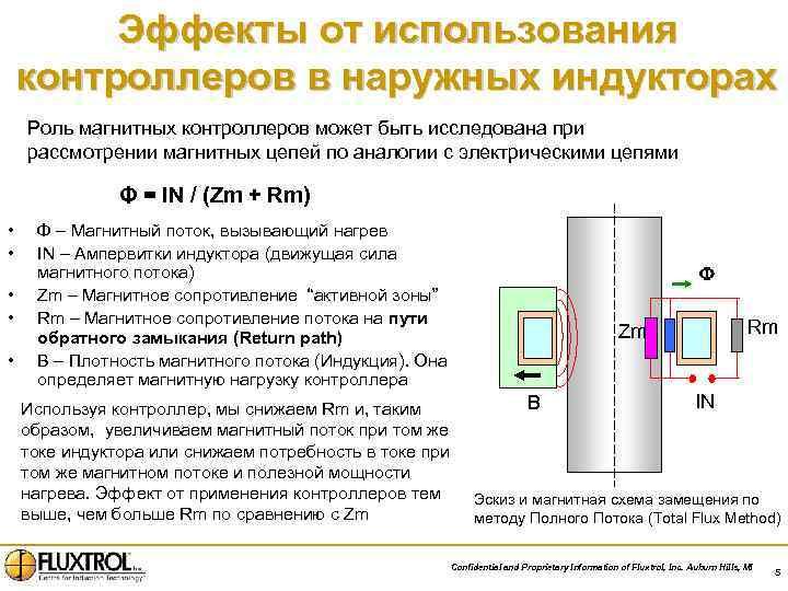Эффекты от использования контроллеров в наружных индукторах Роль магнитных контроллеров может быть исследована при