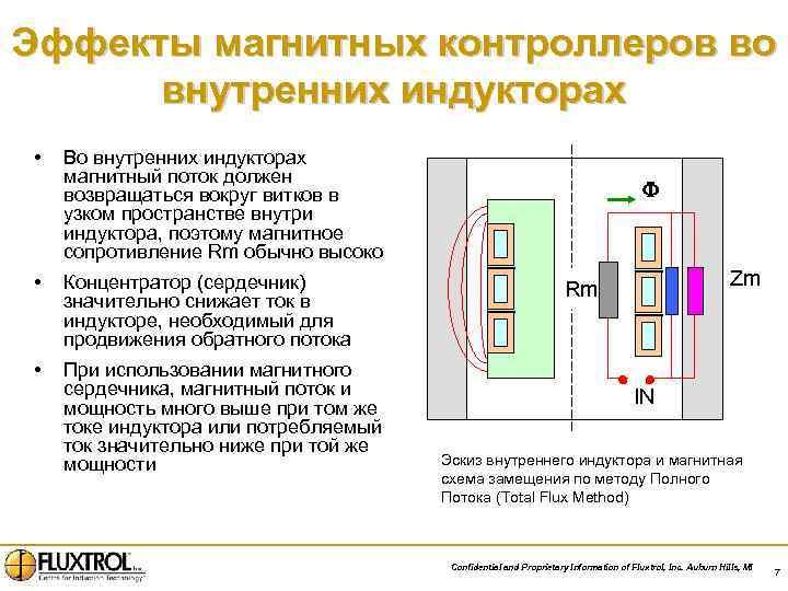 Эффекты магнитных контроллеров во внутренних индукторах • Во внутренних индукторах магнитный поток должен возвращаться