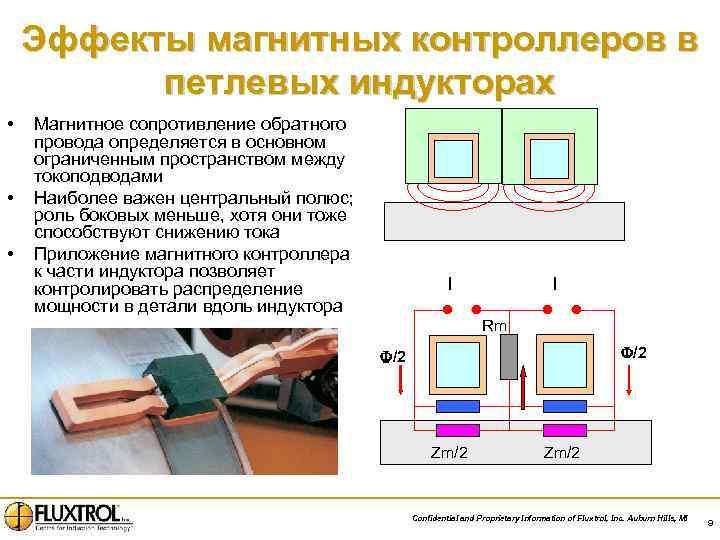 Эффекты магнитных контроллеров в петлевых индукторах • • • Магнитное сопротивление обратного провода определяется