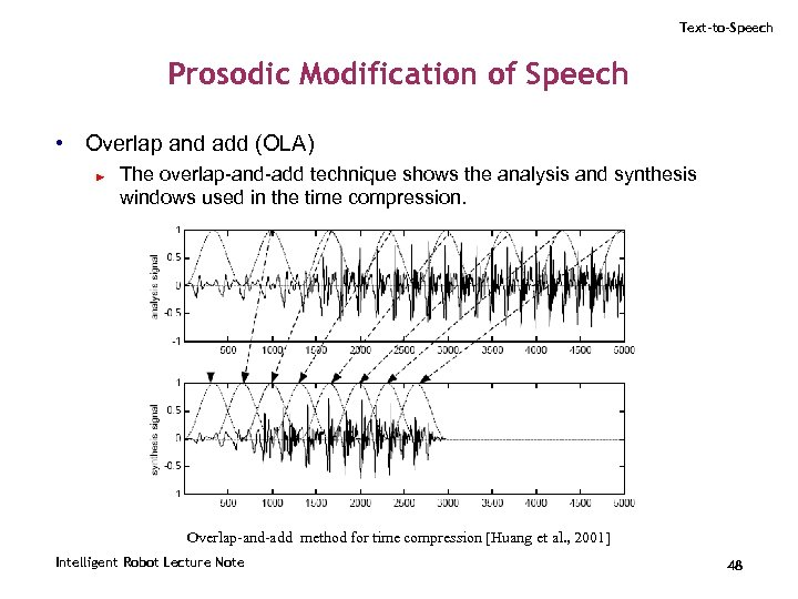 Text-to-Speech Prosodic Modification of Speech • Overlap and add (OLA) ► The overlap-and-add technique