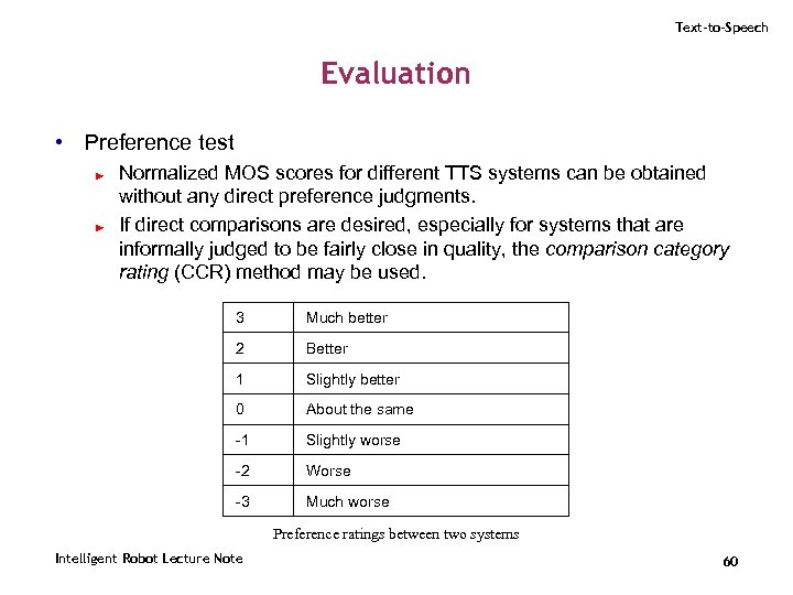 Text-to-Speech Evaluation • Preference test ► ► Normalized MOS scores for different TTS systems