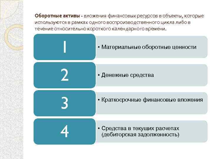 Оборотные активы - вложения финансовых ресурсов в объекты, которые используются в рамках одного воспроизводственного