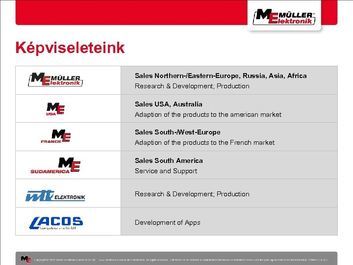 Képviseleteink Sales Northern-/Eastern-Europe, Russia, Africa Research & Development; Production Sales USA, Australia Adaption of