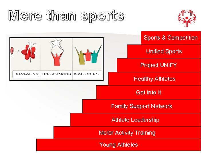 Sports & Competition Unified Sports Project UNIFY Healthy Athletes Get Into It Family Support