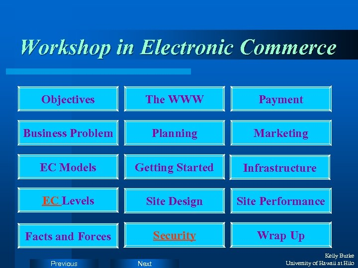 Workshop in Electronic Commerce Objectives The WWW Payment Business Problem Planning Marketing EC Models
