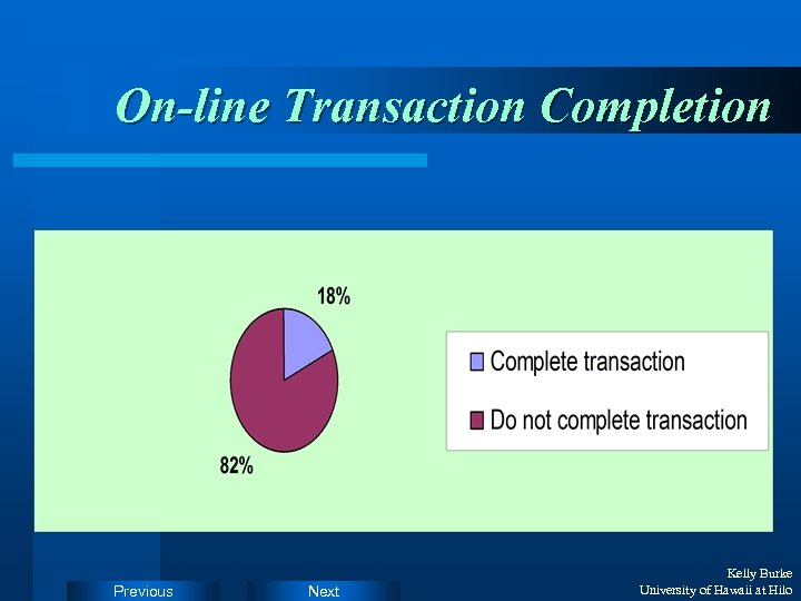 On-line Transaction Completion Previous Next Kelly Burke University of Hawaii at Hilo