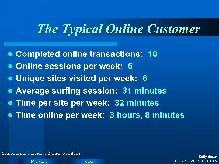 The Typical Online Customer l l l Completed online transactions: 10 Online sessions per