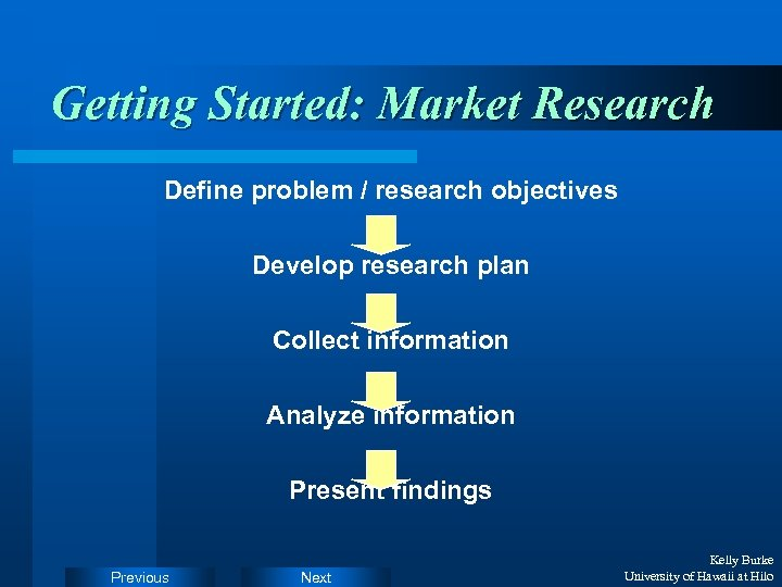 Getting Started: Market Research Define problem / research objectives Develop research plan Collect information