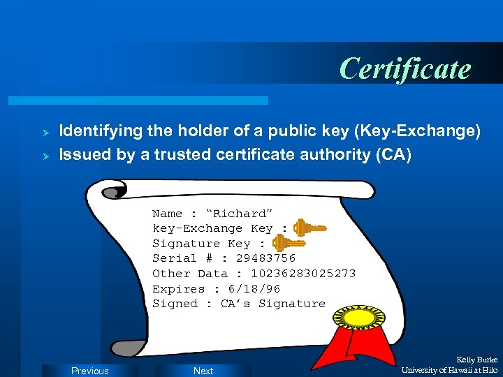 Certificate Ø Ø Identifying the holder of a public key (Key-Exchange) Issued by a