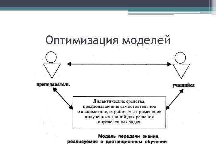 Оптимизация моделей