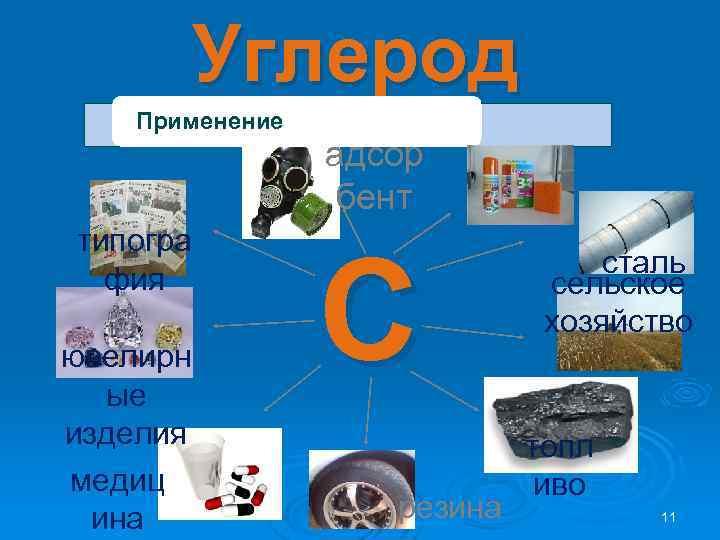 Углерод Применение типогра фия ювелирн ые изделия медиц ина адсор бент С резина сталь