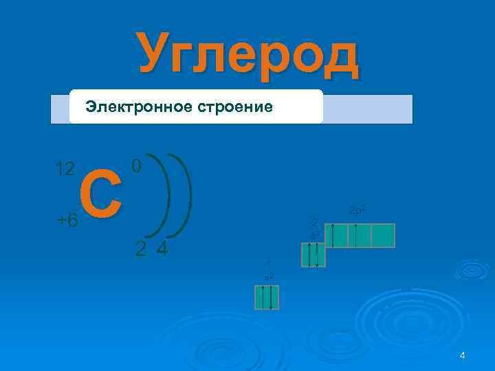 Углерод Электронное строение 12 С 0 2 p 2 +6 2 4 2 s