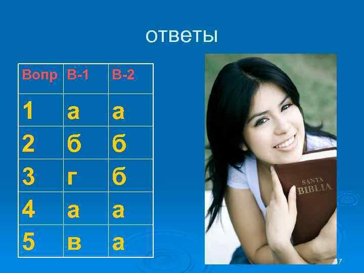 ответы Вопр В-1 В-2 1 2 3 4 5 а б б а а