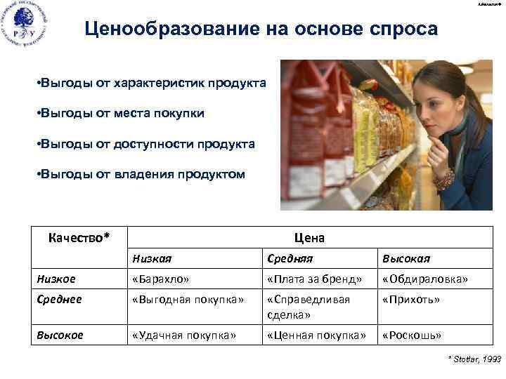 А. Малыгин © Ценообразование на основе спроса • Выгоды от характеристик продукта • Выгоды