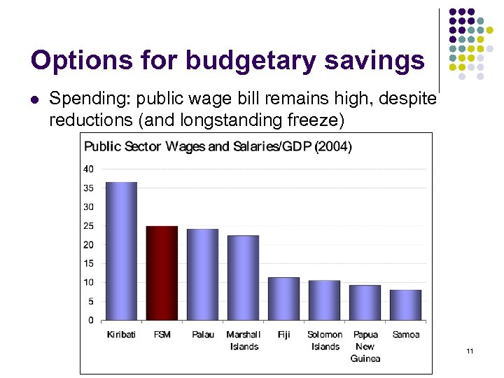 Options for budgetary savings l Spending: public wage bill remains high, despite reductions (and