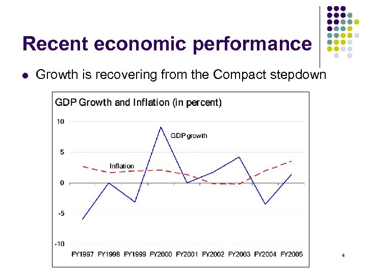 Recent economic performance l Growth is recovering from the Compact stepdown 4