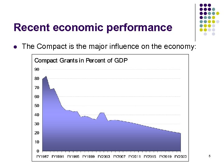 Recent economic performance l The Compact is the major influence on the economy: 5