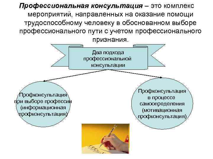 Профессиональная консультация – это комплекс мероприятий, направленных на оказание помощи трудоспособному человеку в обоснованном