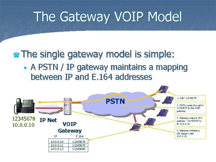 The Gateway VOIP Model ( The • single gateway model is simple: A PSTN